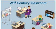 کلاس قرن بیست و یکم